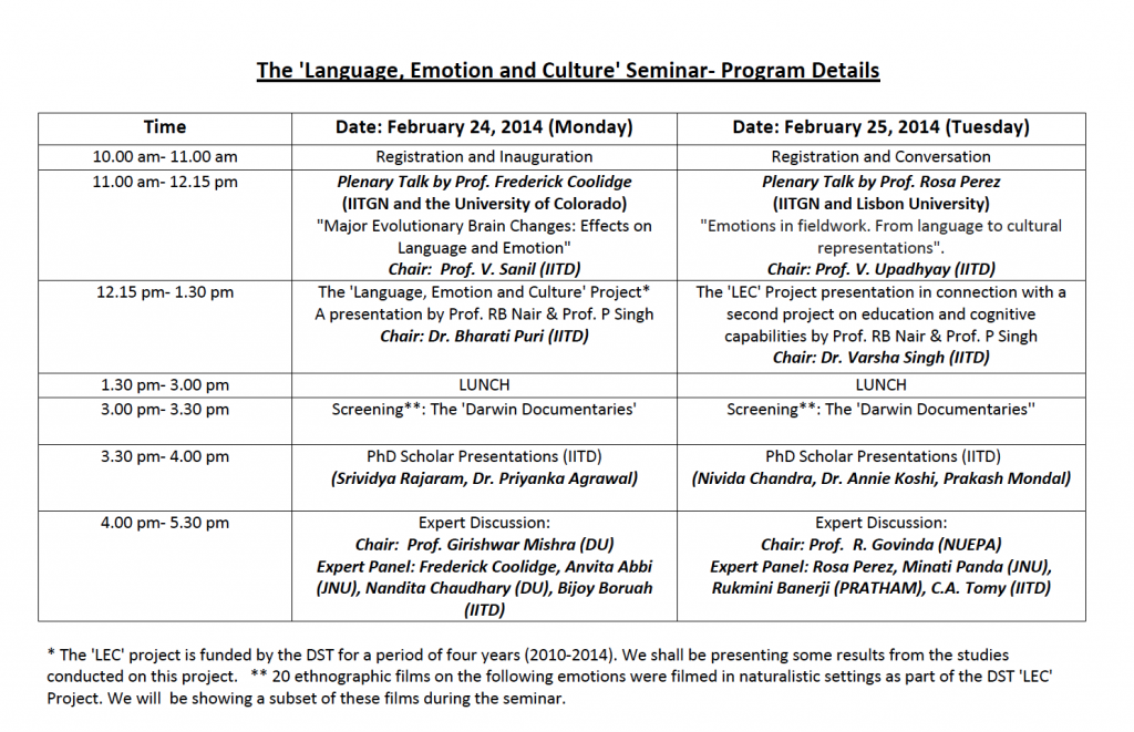 The 'Language, Emotion and Culture' Seminar, Indian Institute of Technology (Delhi)